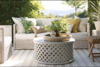 Brilliant Outdoor Patio Furniture Cushion Waterproof Finding regarding size 1440 X 814