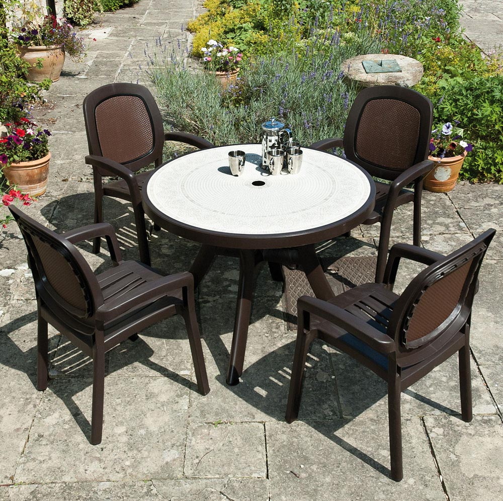 Furniture Outdoor Plastic Table And Chairs Outdoor Plastic pertaining to proportions 1000 X 996